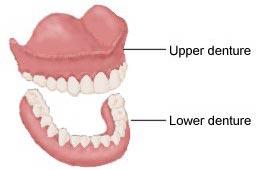 Complete Dentures Ballarat